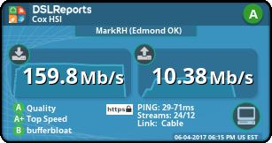 DSL Reports Speedtest