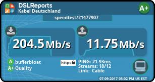 kabel deutschland internet abends langsam